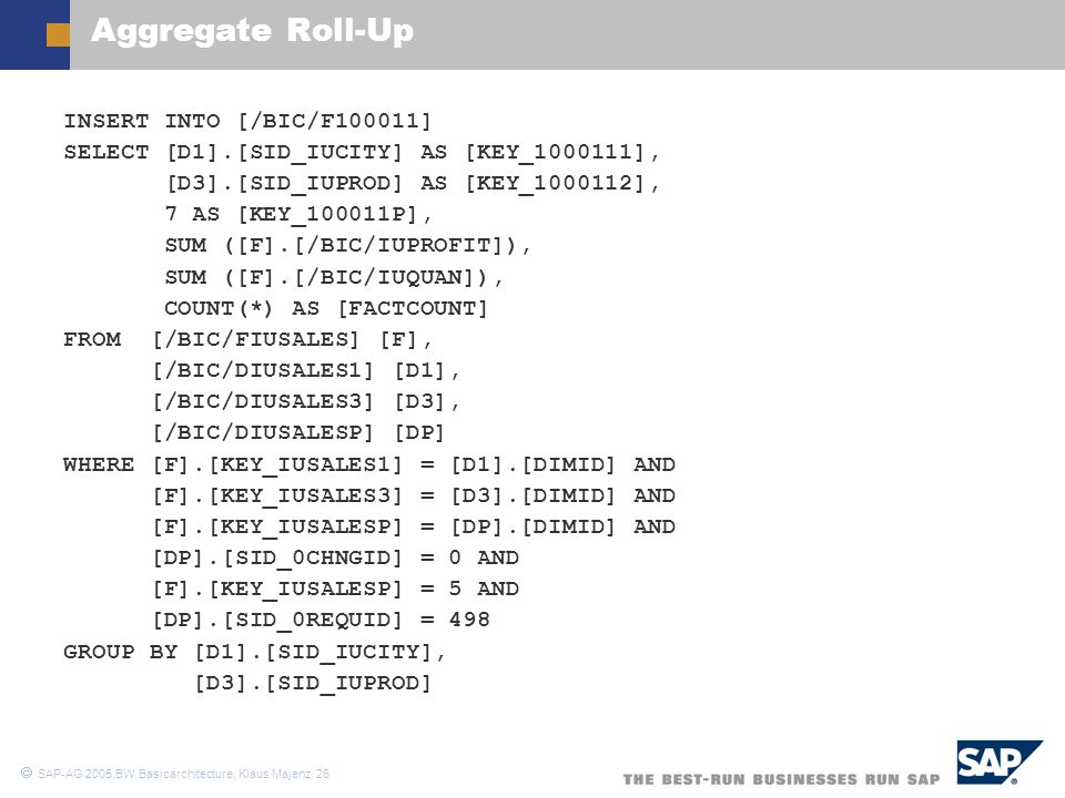 Aggregate Roll-Up INSERT INTO [/BIC/F100011]